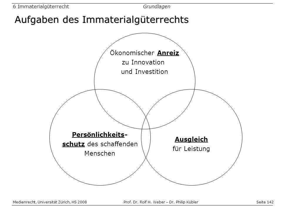 Seite 142 Medienrecht, Universität Zürich, HS 2008Prof.