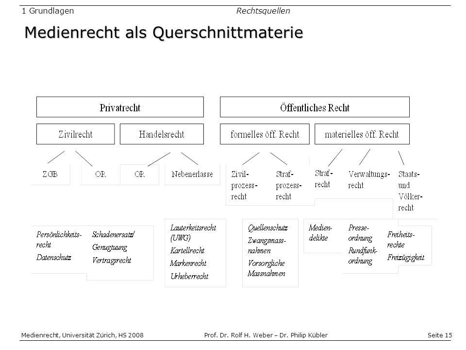Seite 15 Medienrecht, Universität Zürich, HS 2008Prof.