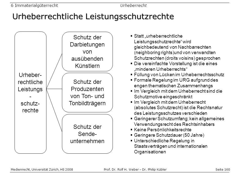 Seite 160 Medienrecht, Universität Zürich, HS 2008Prof.