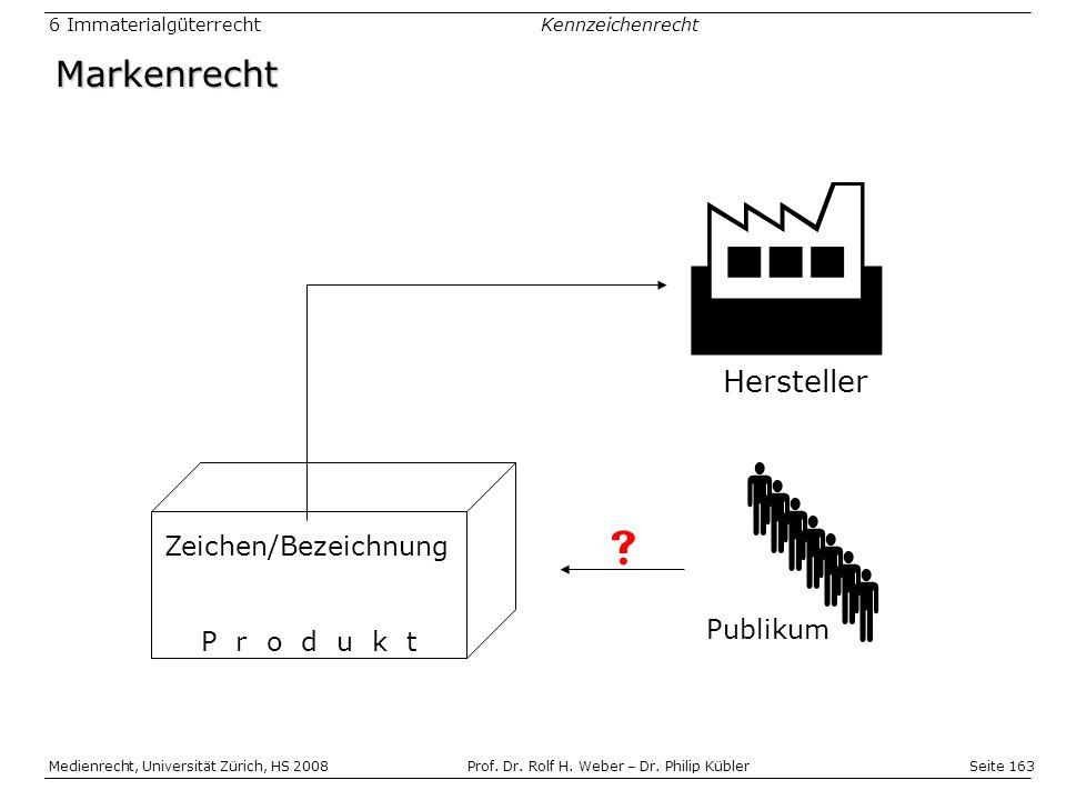 Seite 163 Medienrecht, Universität Zürich, HS 2008Prof.