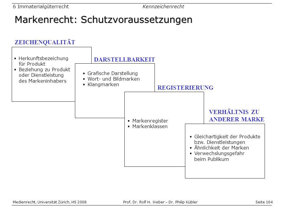 Seite 164 Medienrecht, Universität Zürich, HS 2008Prof.