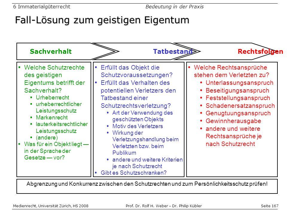 Seite 167 Medienrecht, Universität Zürich, HS 2008Prof.