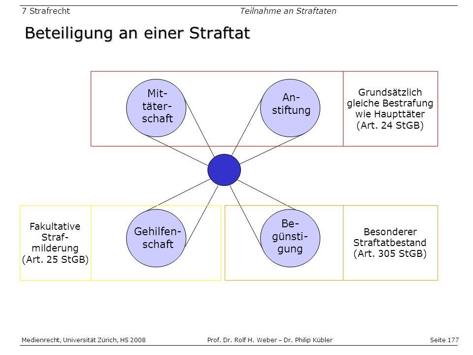 Seite 177 Medienrecht, Universität Zürich, HS 2008Prof.