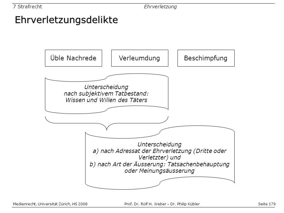 Seite 179 Medienrecht, Universität Zürich, HS 2008Prof.