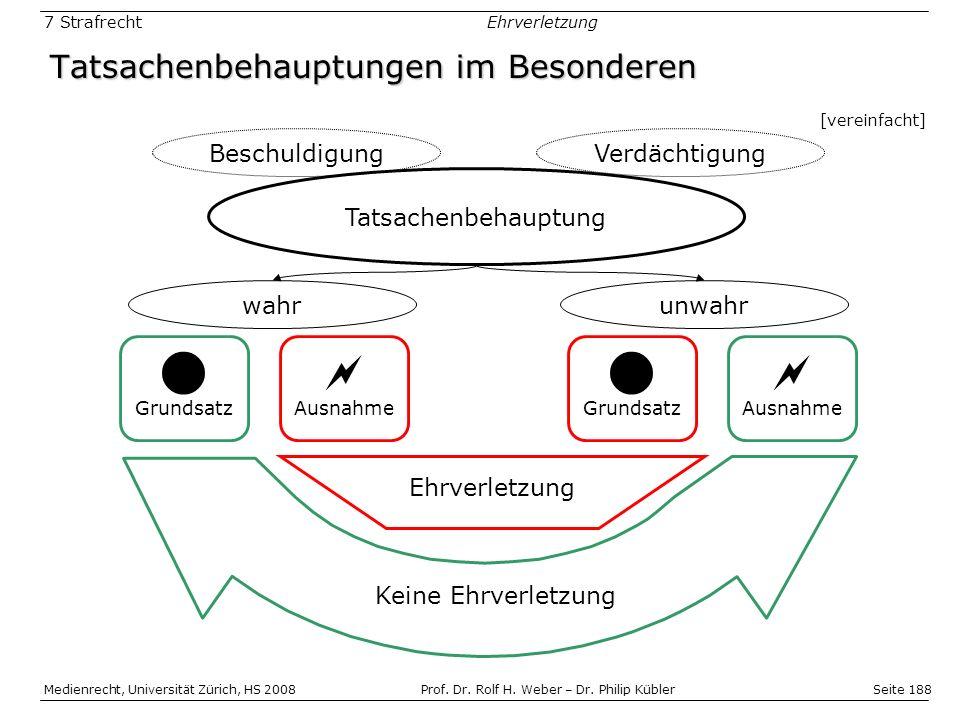Seite 188 Medienrecht, Universität Zürich, HS 2008Prof.