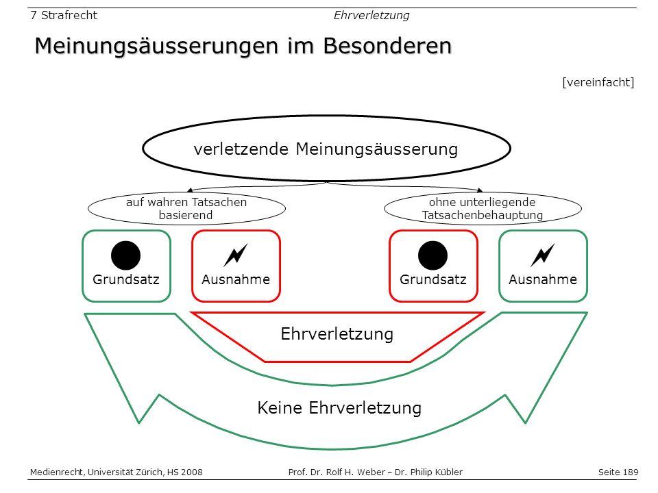 Seite 189 Medienrecht, Universität Zürich, HS 2008Prof.