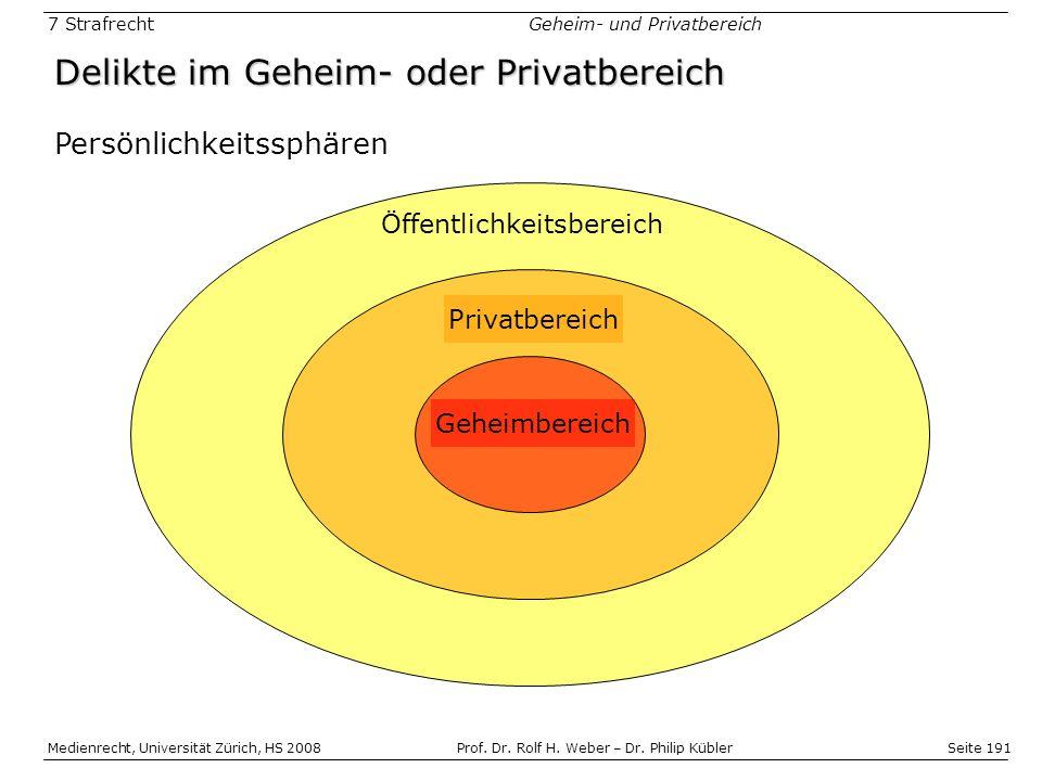 Seite 191 Medienrecht, Universität Zürich, HS 2008Prof.
