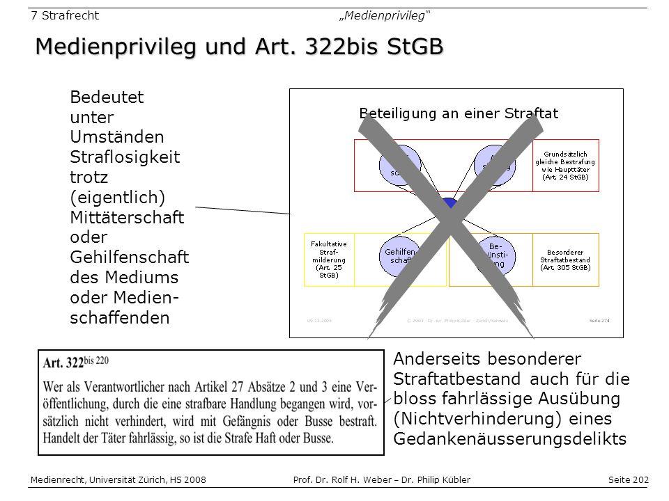 Seite 202 Medienrecht, Universität Zürich, HS 2008Prof.