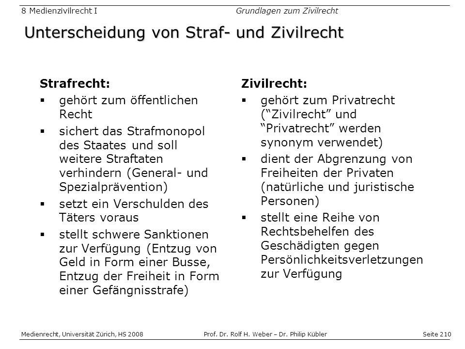 Seite 210 Medienrecht, Universität Zürich, HS 2008Prof.