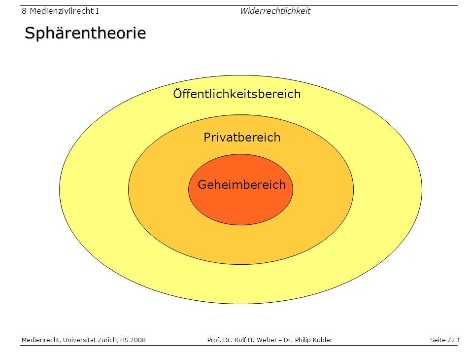 Seite 223 Medienrecht, Universität Zürich, HS 2008Prof.