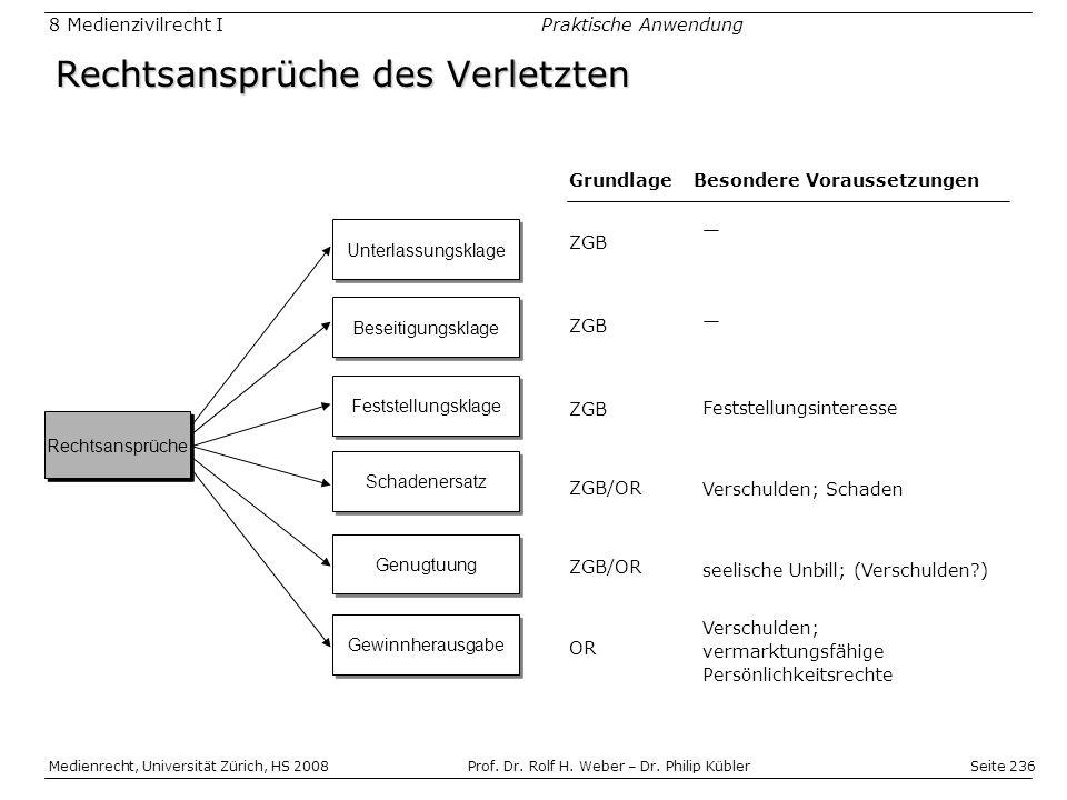 Seite 236 Medienrecht, Universität Zürich, HS 2008Prof.