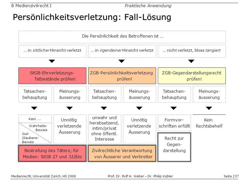 Seite 237 Medienrecht, Universität Zürich, HS 2008Prof.