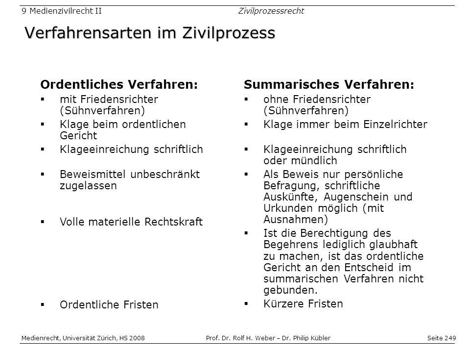 Seite 249 Medienrecht, Universität Zürich, HS 2008Prof.