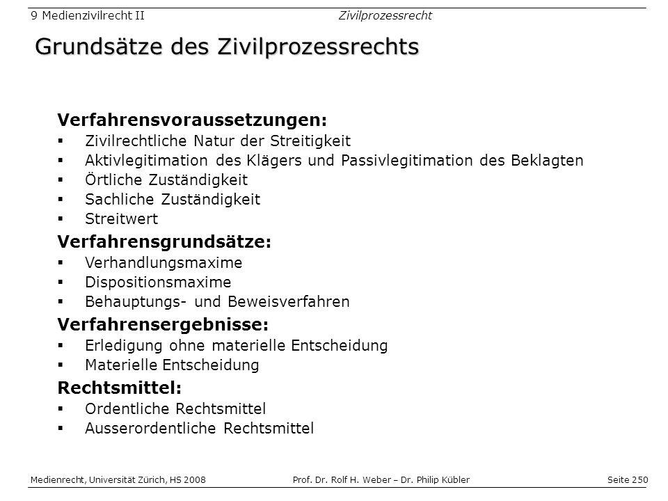 Seite 250 Medienrecht, Universität Zürich, HS 2008Prof.