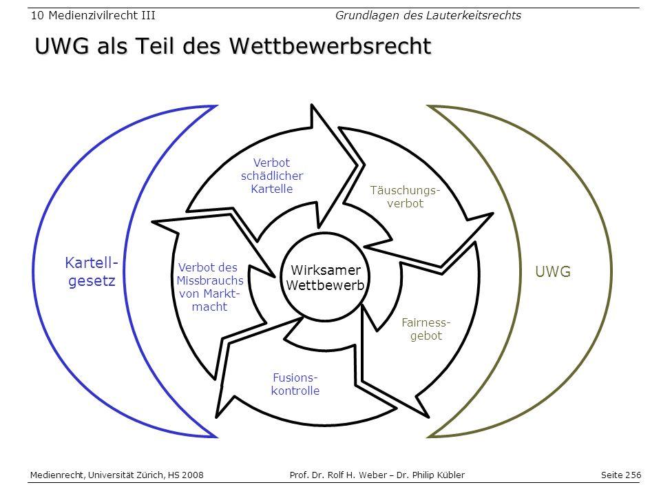Seite 256 Medienrecht, Universität Zürich, HS 2008Prof.