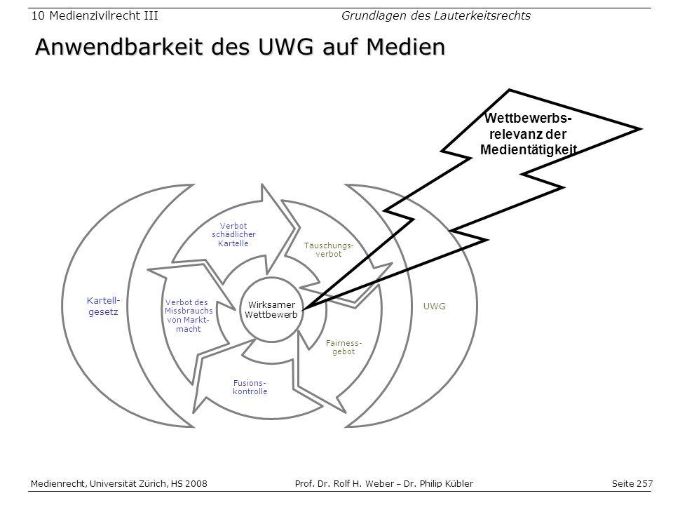 Seite 257 Medienrecht, Universität Zürich, HS 2008Prof.