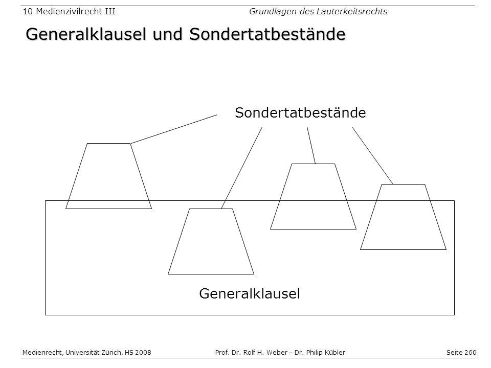Seite 260 Medienrecht, Universität Zürich, HS 2008Prof.