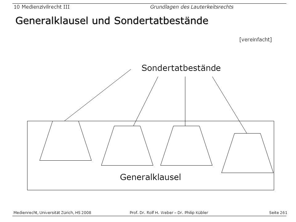 Seite 261 Medienrecht, Universität Zürich, HS 2008Prof.