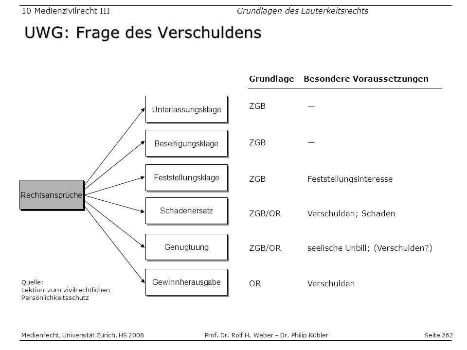 Seite 262 Medienrecht, Universität Zürich, HS 2008Prof.