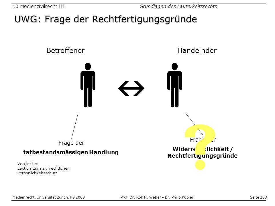 Seite 263 Medienrecht, Universität Zürich, HS 2008Prof.