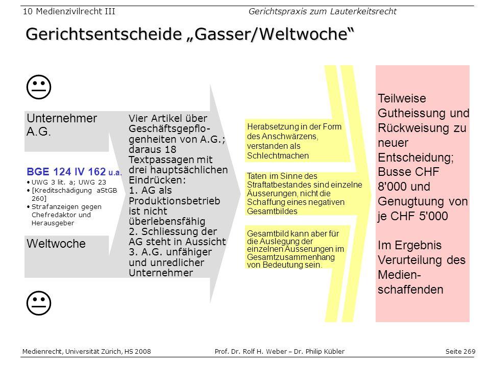 Seite 269 Medienrecht, Universität Zürich, HS 2008Prof.