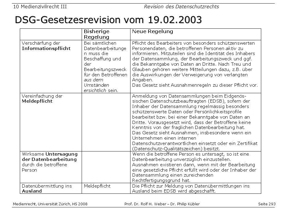 Seite 293 Medienrecht, Universität Zürich, HS 2008Prof.