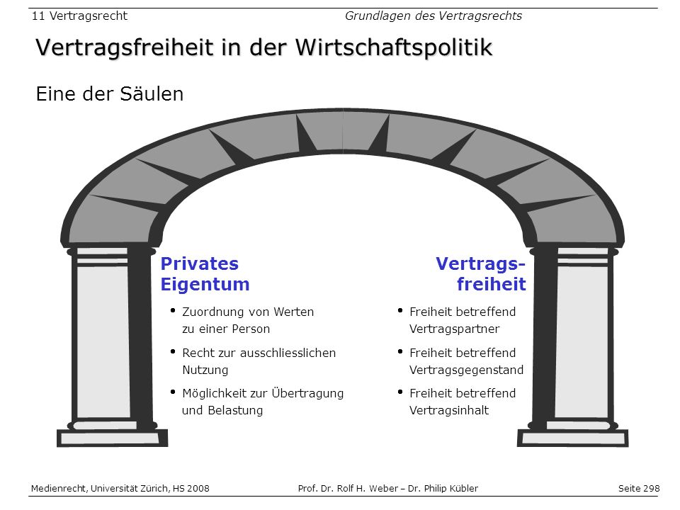 Seite 298 Medienrecht, Universität Zürich, HS 2008Prof.