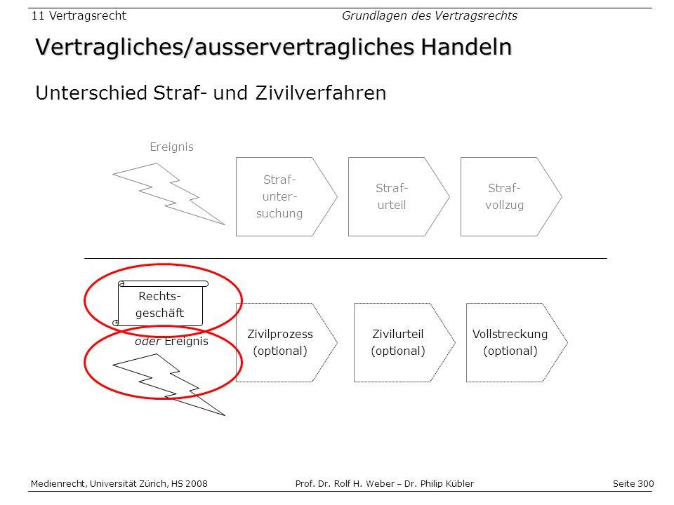 Seite 300 Medienrecht, Universität Zürich, HS 2008Prof.