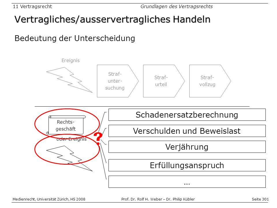 Seite 301 Medienrecht, Universität Zürich, HS 2008Prof.