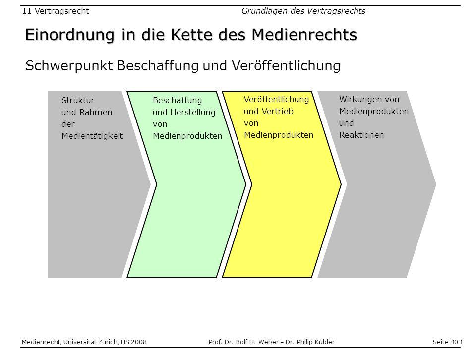 Seite 303 Medienrecht, Universität Zürich, HS 2008Prof.