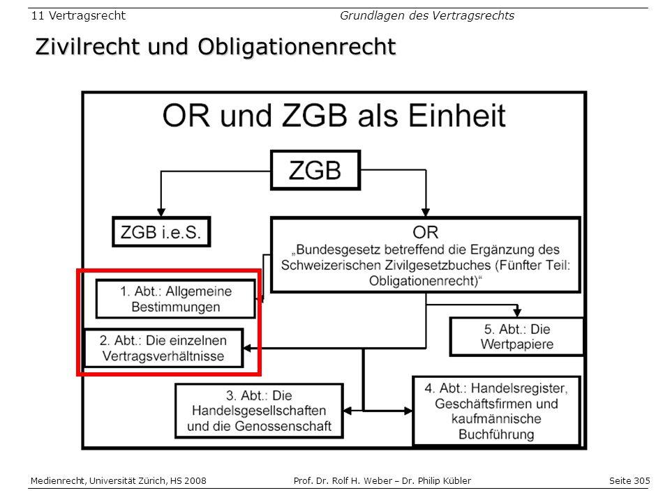 Seite 305 Medienrecht, Universität Zürich, HS 2008Prof.