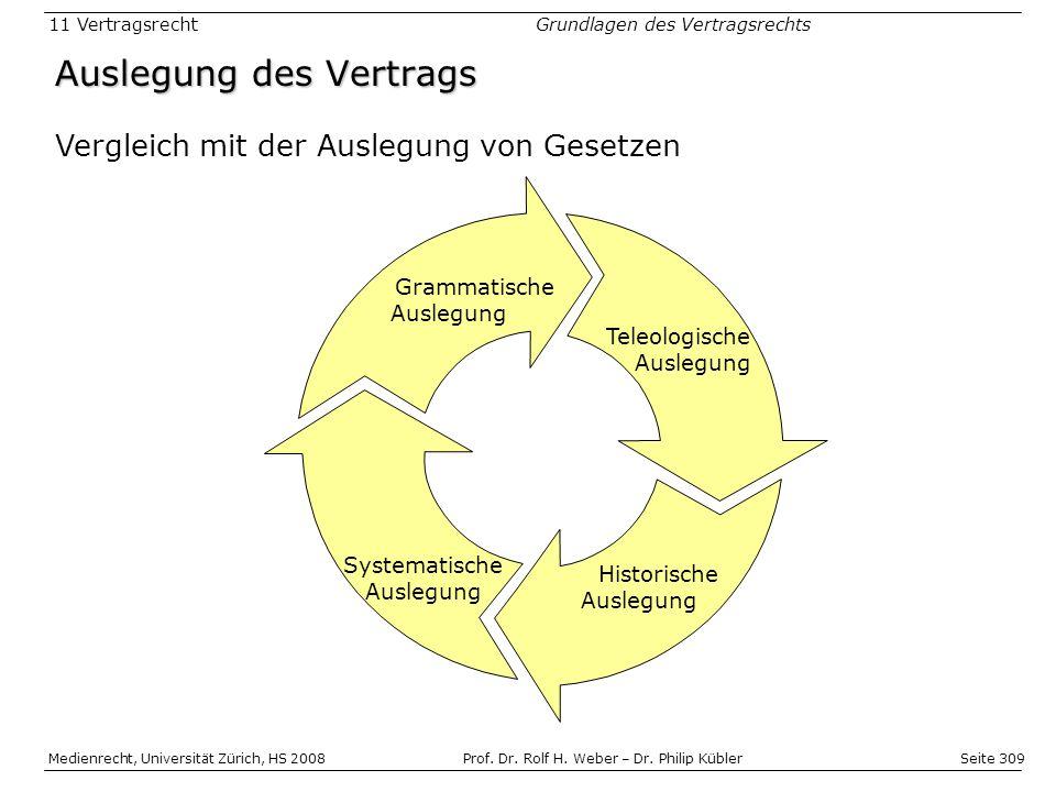 Seite 309 Medienrecht, Universität Zürich, HS 2008Prof.