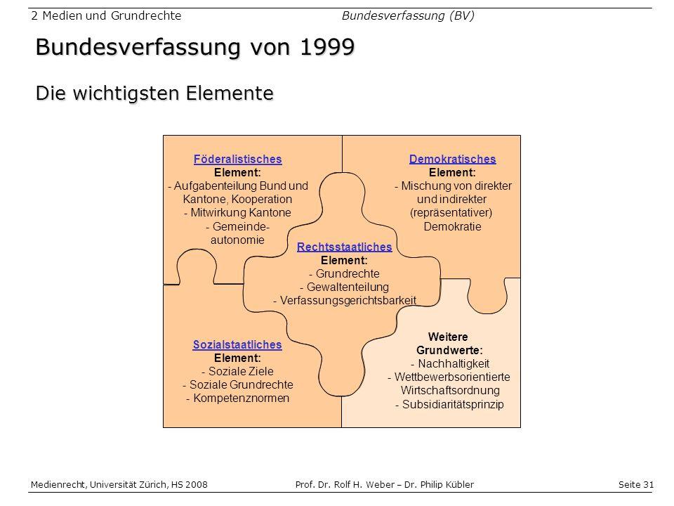 Seite 31 Medienrecht, Universität Zürich, HS 2008Prof.