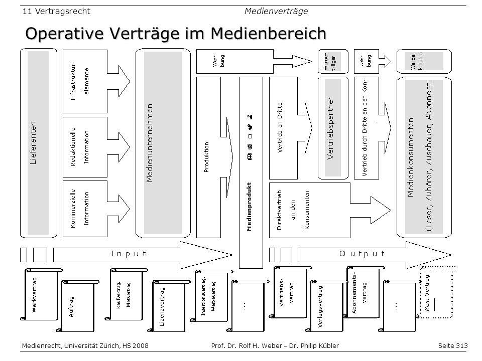 Seite 313 Medienrecht, Universität Zürich, HS 2008Prof.