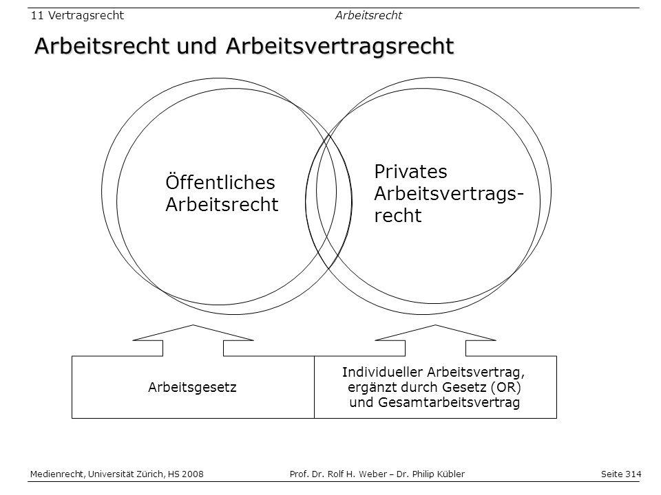 Seite 314 Medienrecht, Universität Zürich, HS 2008Prof.