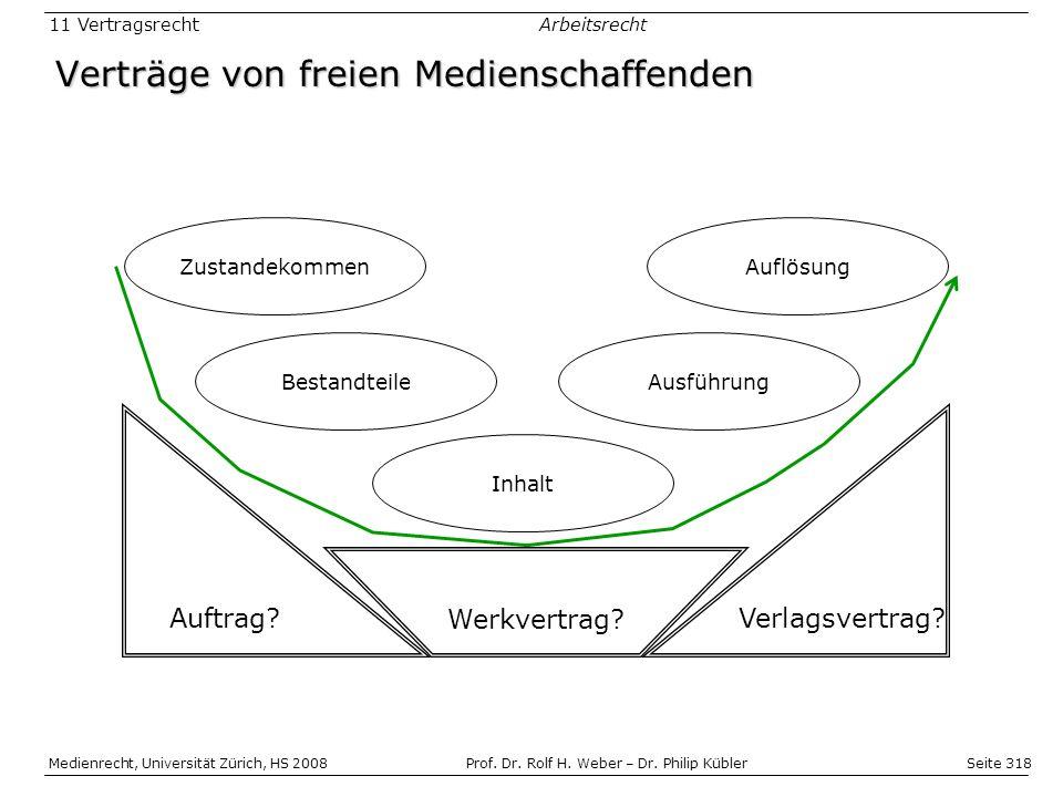 Seite 318 Medienrecht, Universität Zürich, HS 2008Prof.