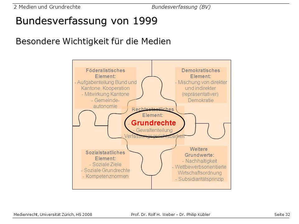 Seite 32 Medienrecht, Universität Zürich, HS 2008Prof.