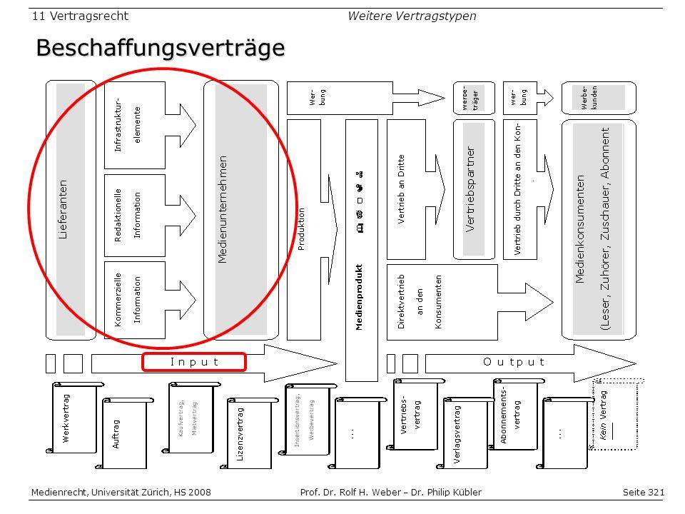 Seite 321 Medienrecht, Universität Zürich, HS 2008Prof.