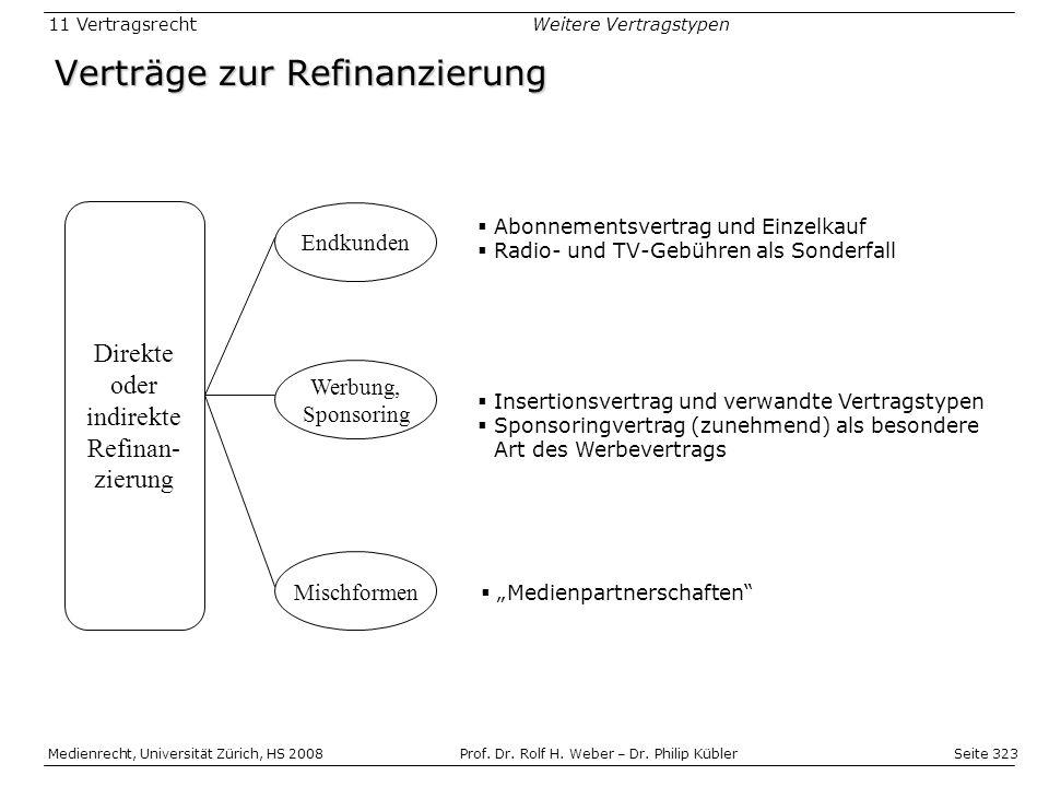 Seite 323 Medienrecht, Universität Zürich, HS 2008Prof.