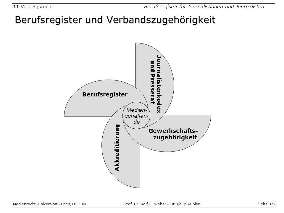 Seite 324 Medienrecht, Universität Zürich, HS 2008Prof.