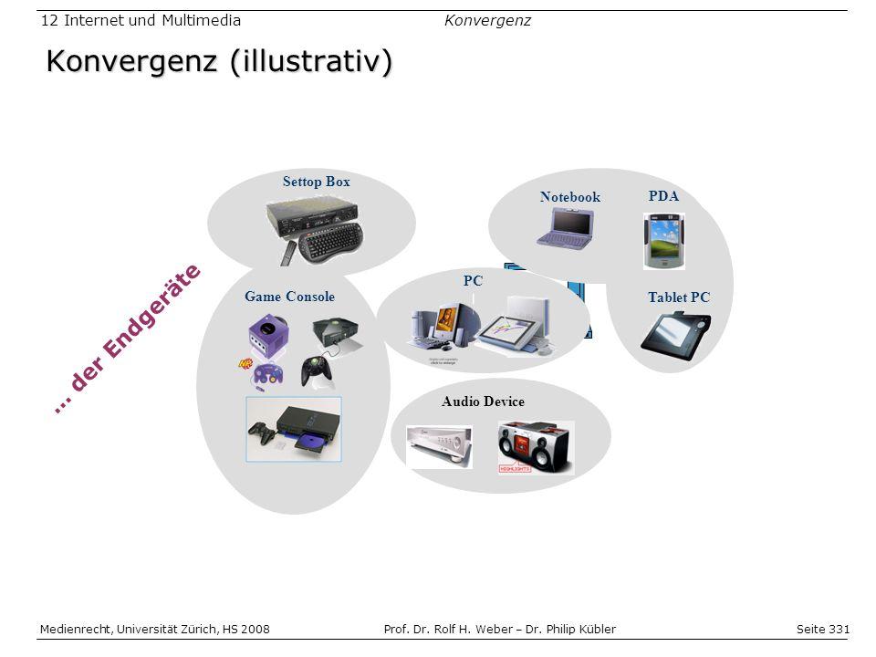 Seite 331 Medienrecht, Universität Zürich, HS 2008Prof.