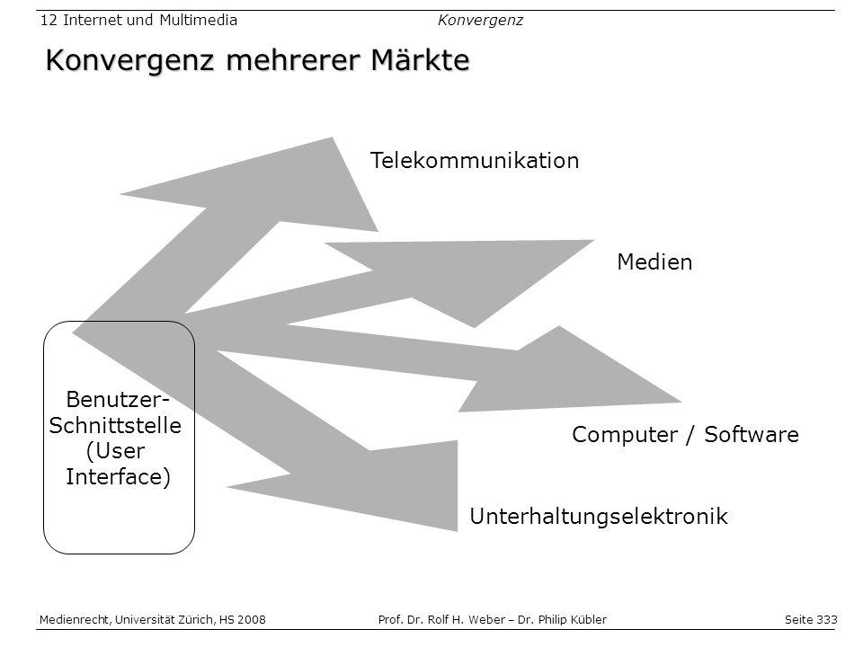 Seite 333 Medienrecht, Universität Zürich, HS 2008Prof.