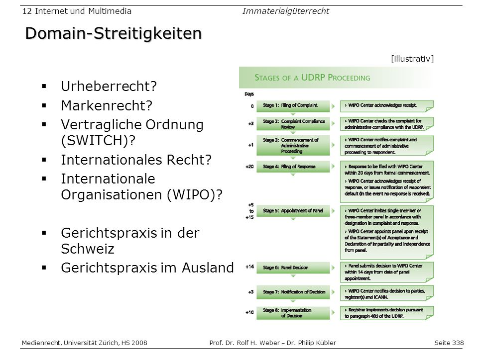 Seite 338 Medienrecht, Universität Zürich, HS 2008Prof.