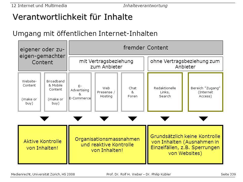 Seite 339 Medienrecht, Universität Zürich, HS 2008Prof.