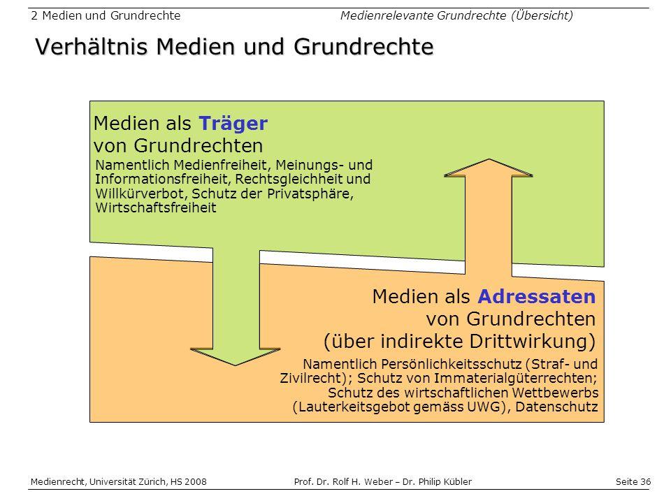 Seite 36 Medienrecht, Universität Zürich, HS 2008Prof.