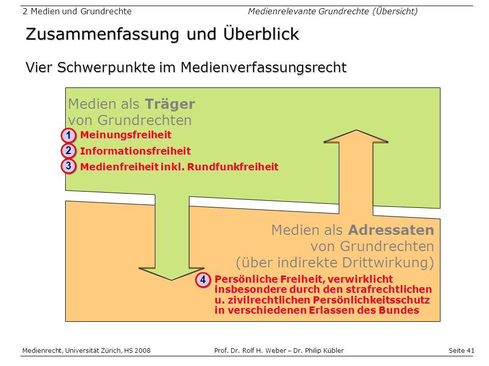 Seite 41 Medienrecht, Universität Zürich, HS 2008Prof.
