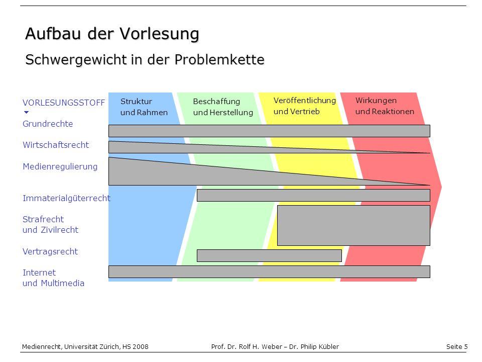 Seite 16 Medienrecht, Universität Zürich, HS 2008Prof.
