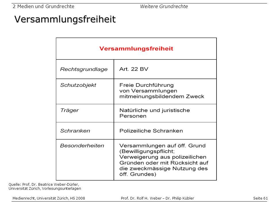 Seite 61 Medienrecht, Universität Zürich, HS 2008Prof.