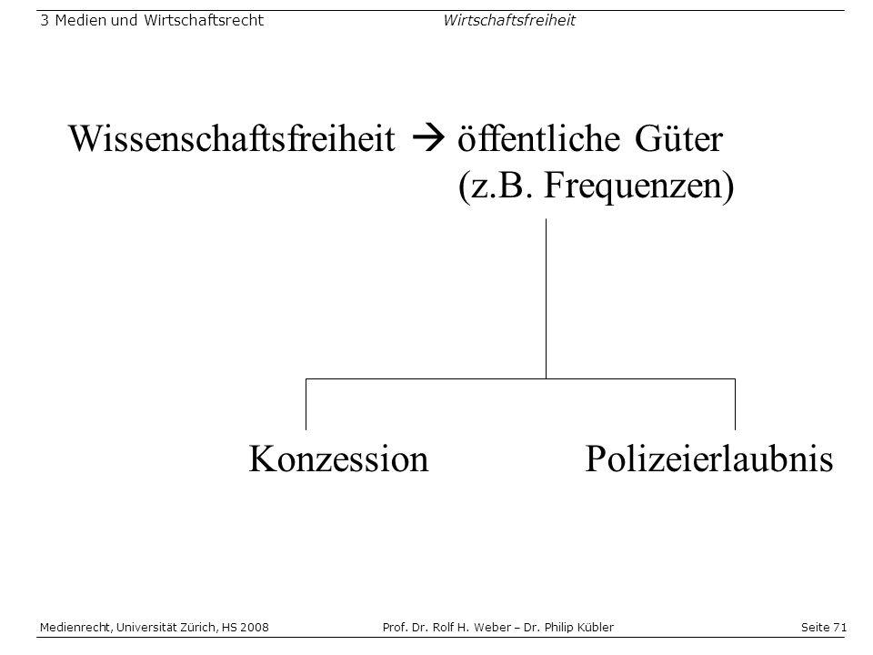 Seite 71 Medienrecht, Universität Zürich, HS 2008Prof.