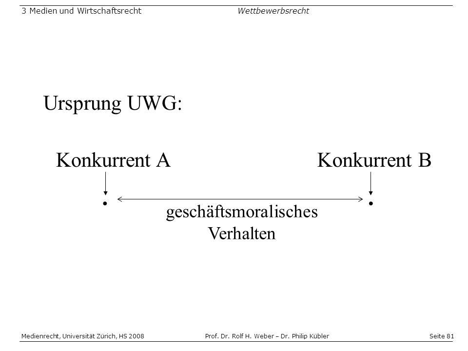 Seite 81 Medienrecht, Universität Zürich, HS 2008Prof.